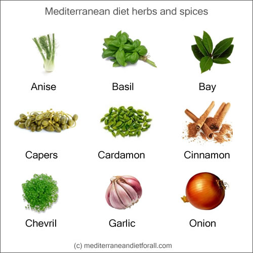 Mediterranean diet herbs and spices