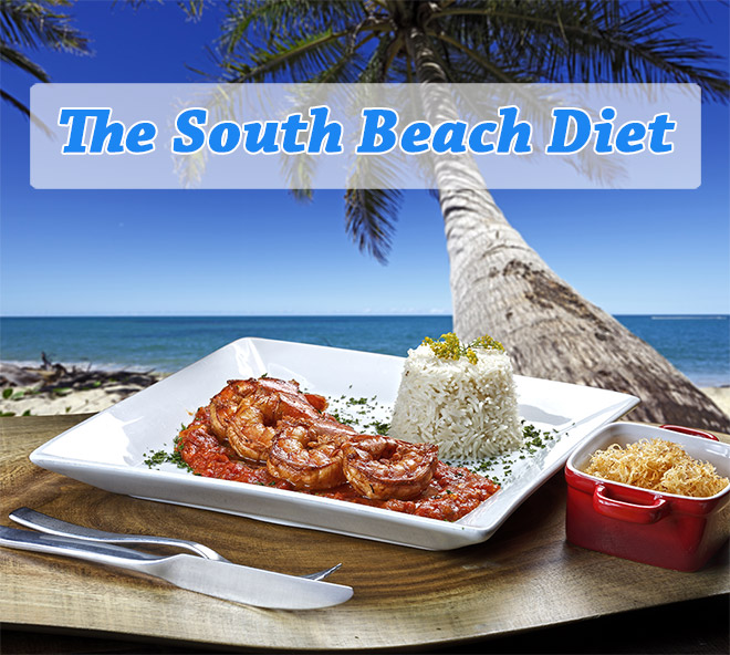 Comparison Tool For Companies, Plans, Services, and Products : Medifast VS South Beach Diet