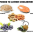 Thumbnail image for Mediterranean Diet can reduce your blood cholesterol